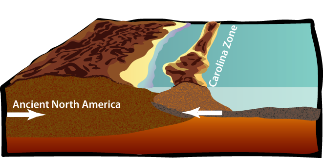 Rocks Of North Carolina