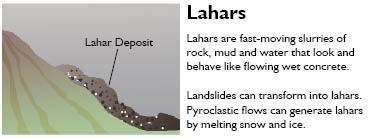 diagram describing lahars